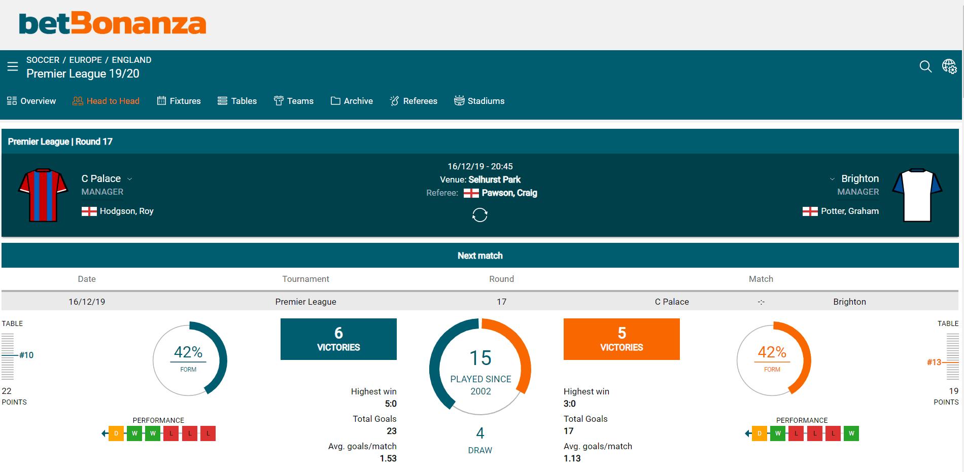 Betbonanza match statistics