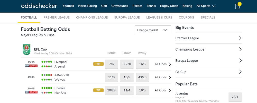 Oddschecker football odds