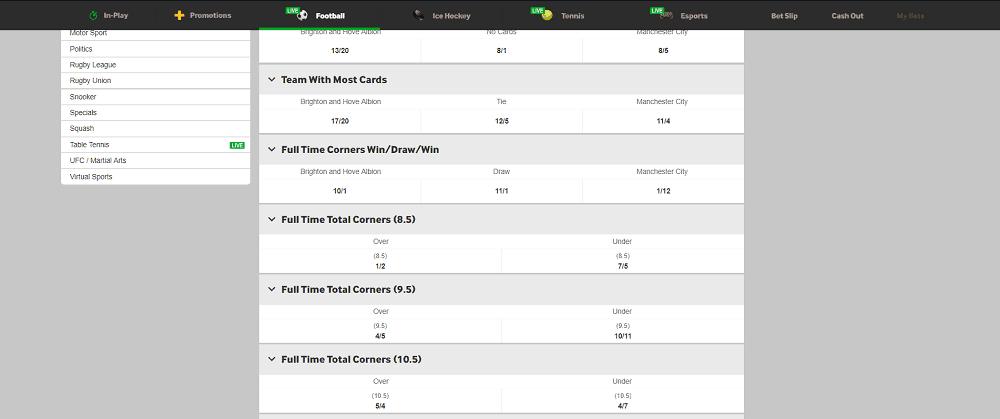 Alternative corners - Betting Terms