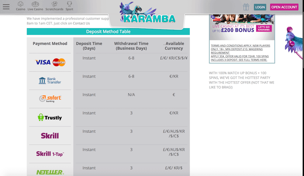 Karamba payment methods