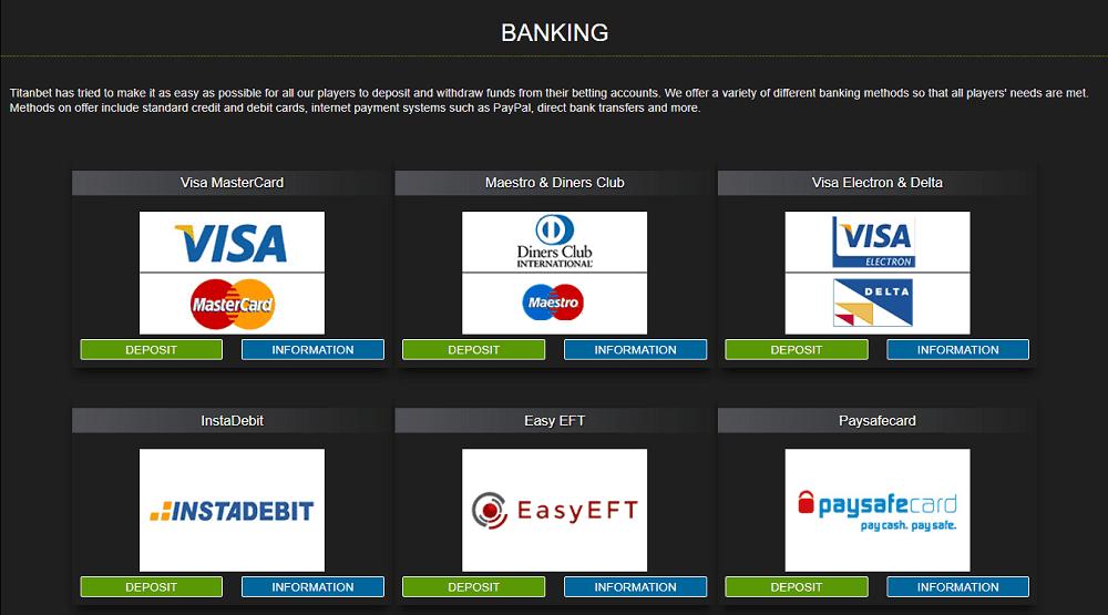 TitanBet banking