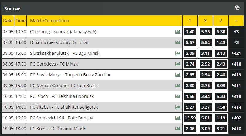 screenshot of betland pre-match betting