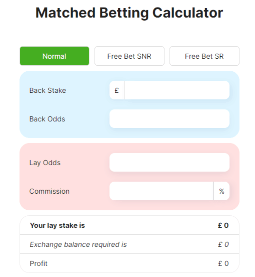 Sporting life free bet calculator battlecat sports review betting
