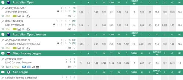 betwinner pre-match betting - BetWinner Sports Betting Review