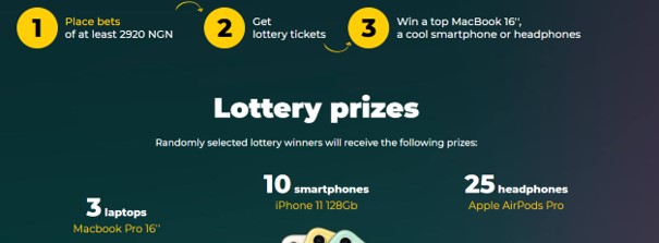 betwinner lottery prizes
