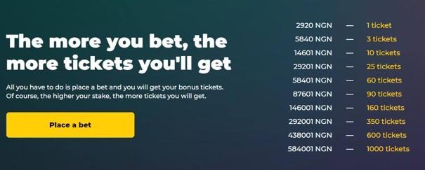 betwinner bonus tickets