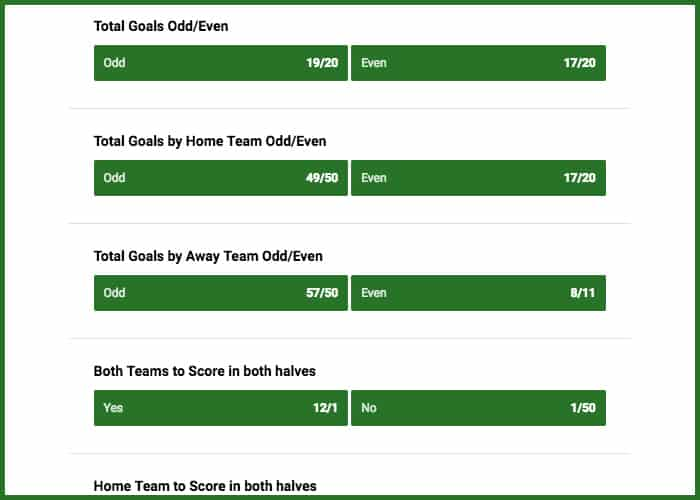 Unibet Sport Review