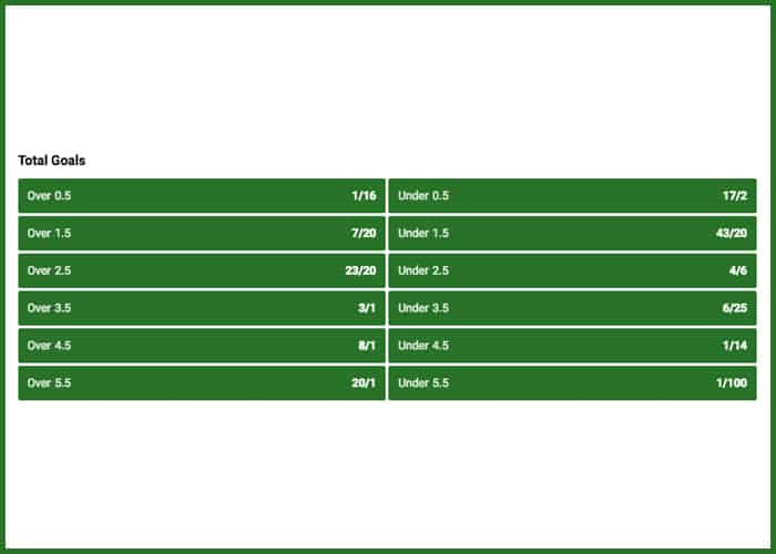 Bet9ja Sports Betting Review 2019