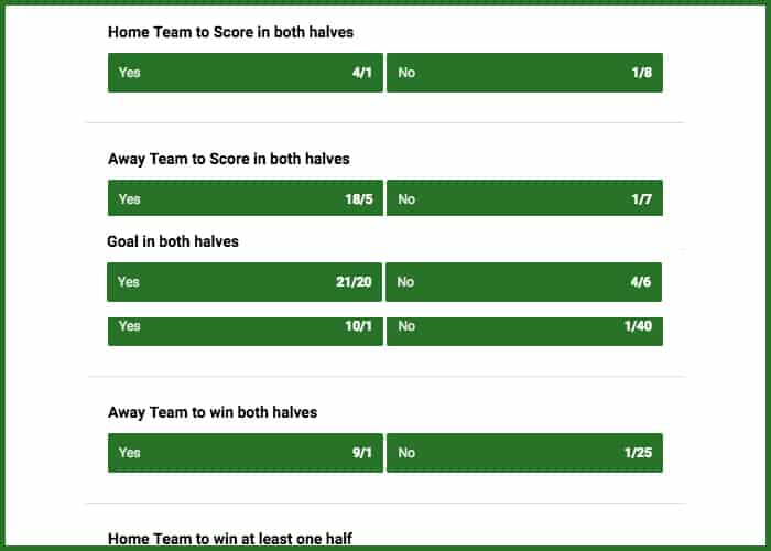 Unibet Sports Betting Review 2019